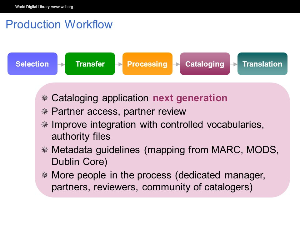 World Digital Library www.wdl.org OSI | WEB SERVICES TranslationCatalogingProcessingTransferSelection Cataloging application next generation Partner access, partner review Improve integration with controlled vocabularies, authority files Metadata guidelines (mapping from MARC, MODS, Dublin Core) More people in the process (dedicated manager, partners, reviewers, community of catalogers) Production Workflow