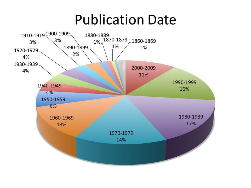 Publication Date