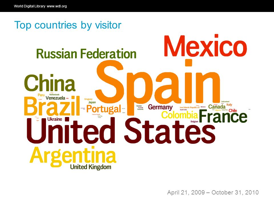 World Digital Library   OSI | WEB SERVICES Top countries by visitor April 21, 2009 – October 31, 2010