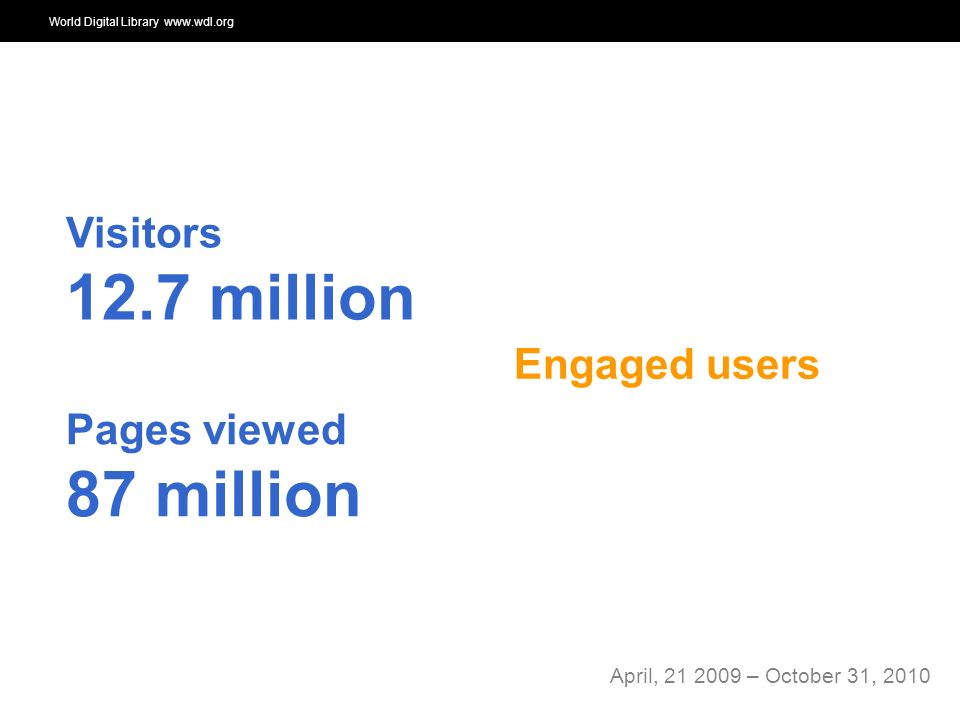 World Digital Library   OSI | WEB SERVICES Visitors 12.7 million Pages viewed 87 million Engaged users April, – October 31, 2010