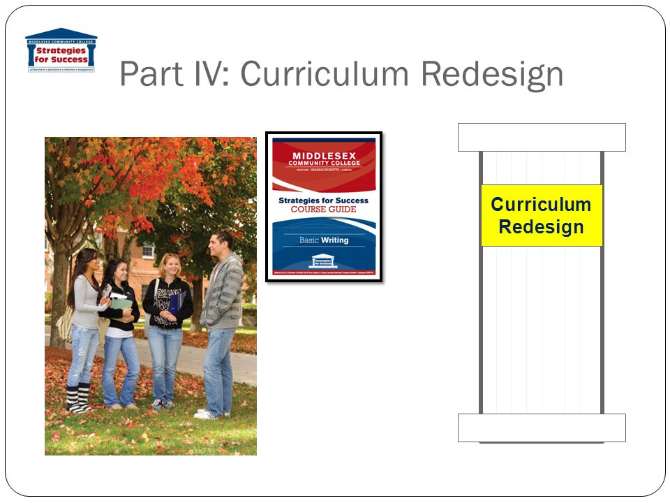 Part IV: Curriculum Redesign Curriculum Redesign
