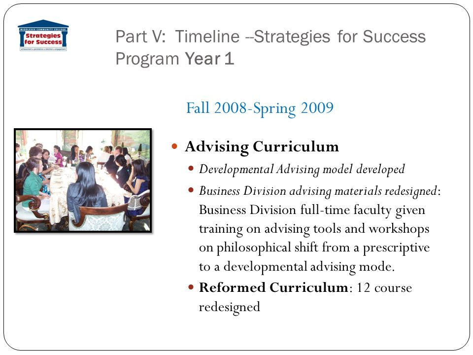 Part V: Timeline --Strategies for Success Program Year 1 Advising Curriculum Developmental Advising model developed Business Division advising materials redesigned: Business Division full-time faculty given training on advising tools and workshops on philosophical shift from a prescriptive to a developmental advising mode.