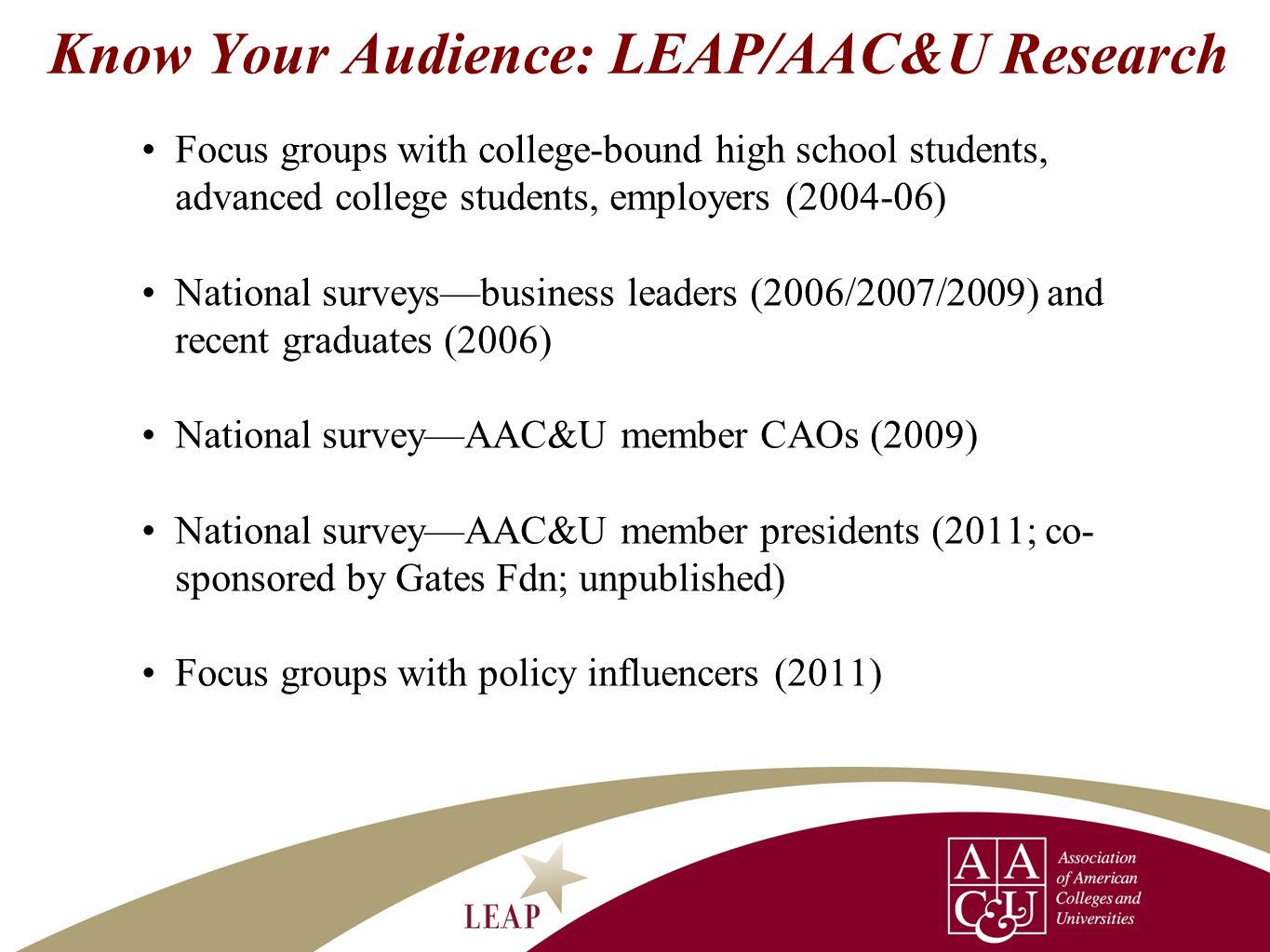 Know Your Audience: LEAP/AAC&U Research Focus groups with college-bound high school students, advanced college students, employers (2004-06) National