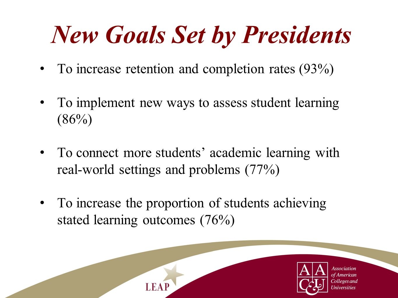 New Goals Set by Presidents To increase retention and completion rates (93%) To implement new ways to assess student learning (86%) To connect more st