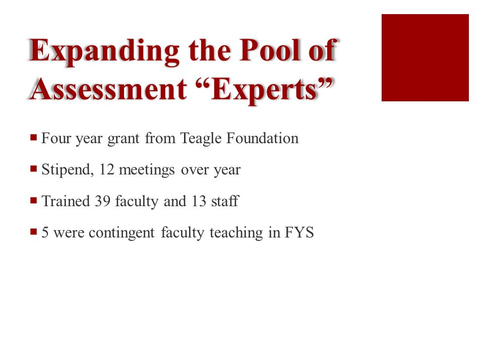 Expanding the Pool of Assessment Experts Four year grant from Teagle Foundation Stipend, 12 meetings over year Trained 39 faculty and 13 staff 5 were contingent faculty teaching in FYS