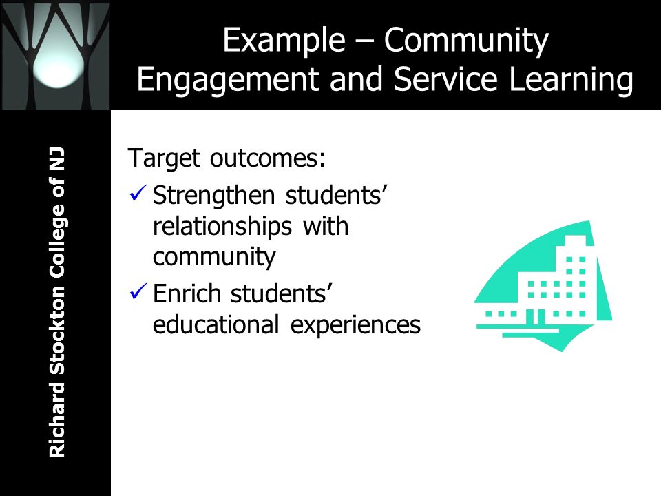 Richard Stockton College of NJ Example – Community Engagement and Service Learning Target outcomes: Strengthen students relationships with community E