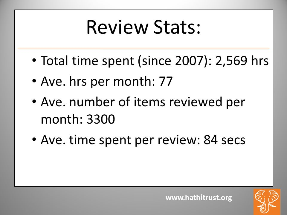 www.hathitrust.org Review Stats: Total time spent (since 2007): 2,569 hrs Ave.