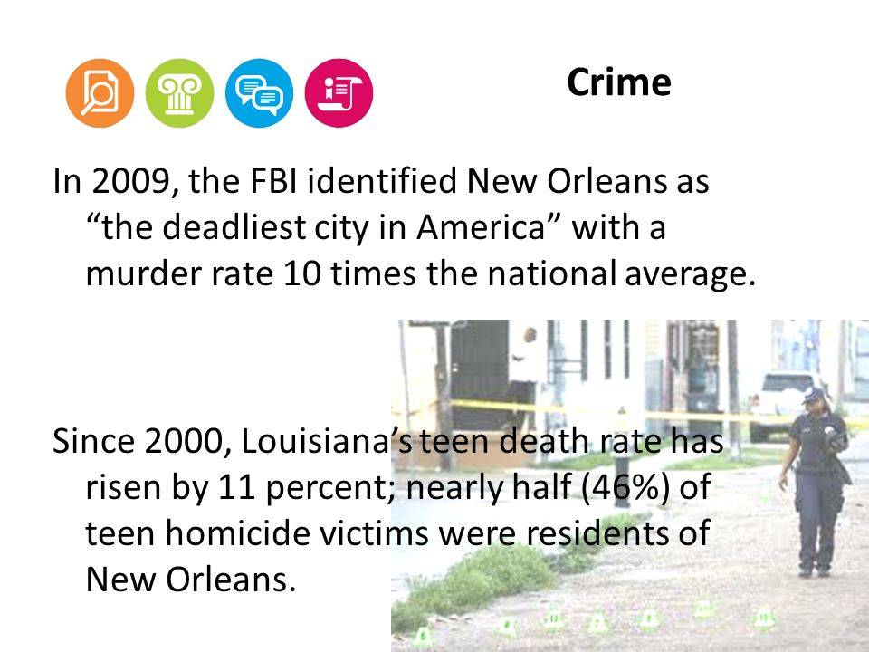 Crime In 2009, the FBI identified New Orleans as the deadliest city in America with a murder rate 10 times the national average.