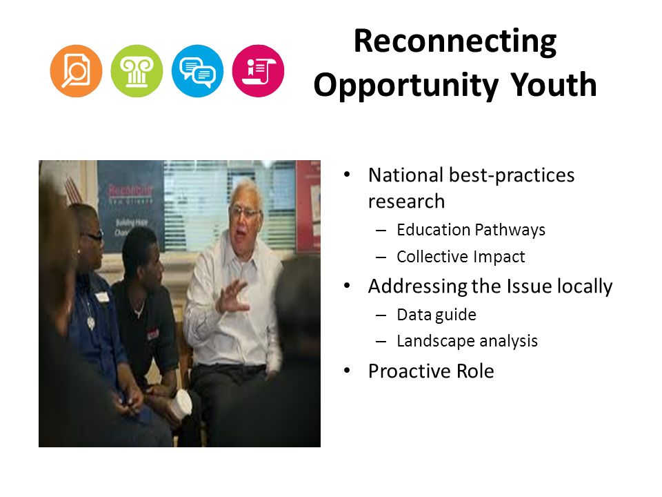 Reconnecting Opportunity Youth National best-practices research – Education Pathways – Collective Impact Addressing the Issue locally – Data guide – Landscape analysis Proactive Role