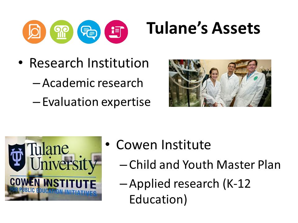 Tulanes Assets Research Institution – Academic research – Evaluation expertise Cowen Institute – Child and Youth Master Plan – Applied research (K-12 Education)