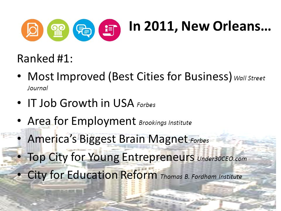 In 2011, New Orleans … Ranked #1: Most Improved (Best Cities for Business) Wall Street Journal IT Job Growth in USA Forbes Area for Employment Brookings Institute Americas Biggest Brain Magnet Forbes Top City for Young Entrepreneurs Under30CEO.com City for Education Reform Thomas B.