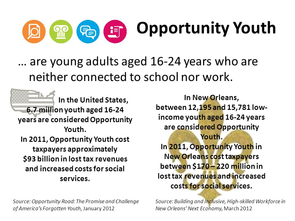 Opportunity Youth … are young adults aged years who are neither connected to school nor work.