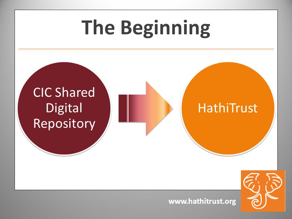 www.hathitrust.org The Beginning CIC Shared Digital Repository HathiTrust