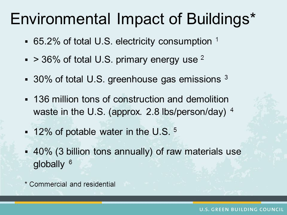 Environmental Impact of Buildings* 65.2% of total U.S. electricity consumption 1 > 36% of total U.S. primary energy use 2 30% of total U.S. greenhouse