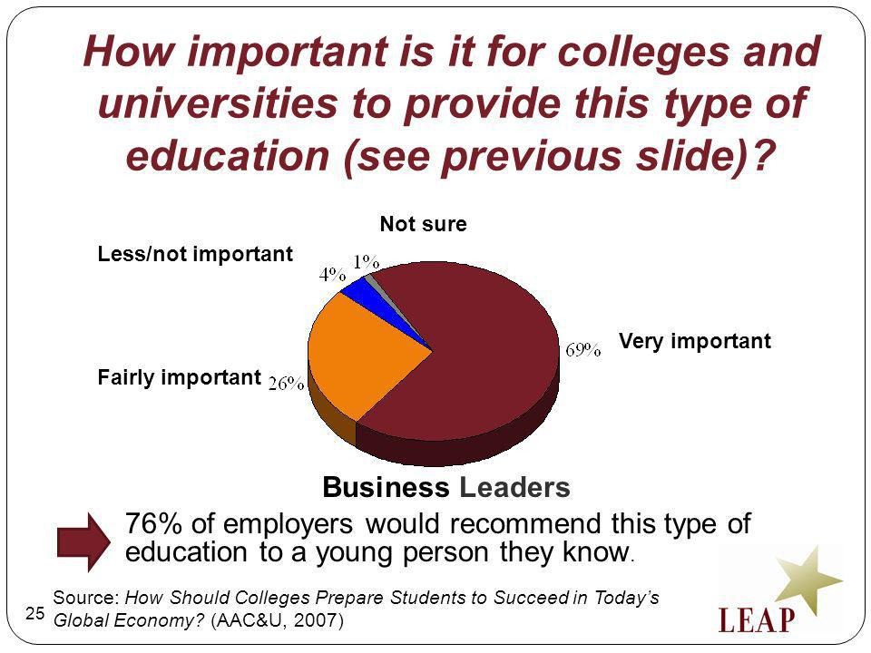 How important is it for colleges and universities to provide this type of education (see previous slide).