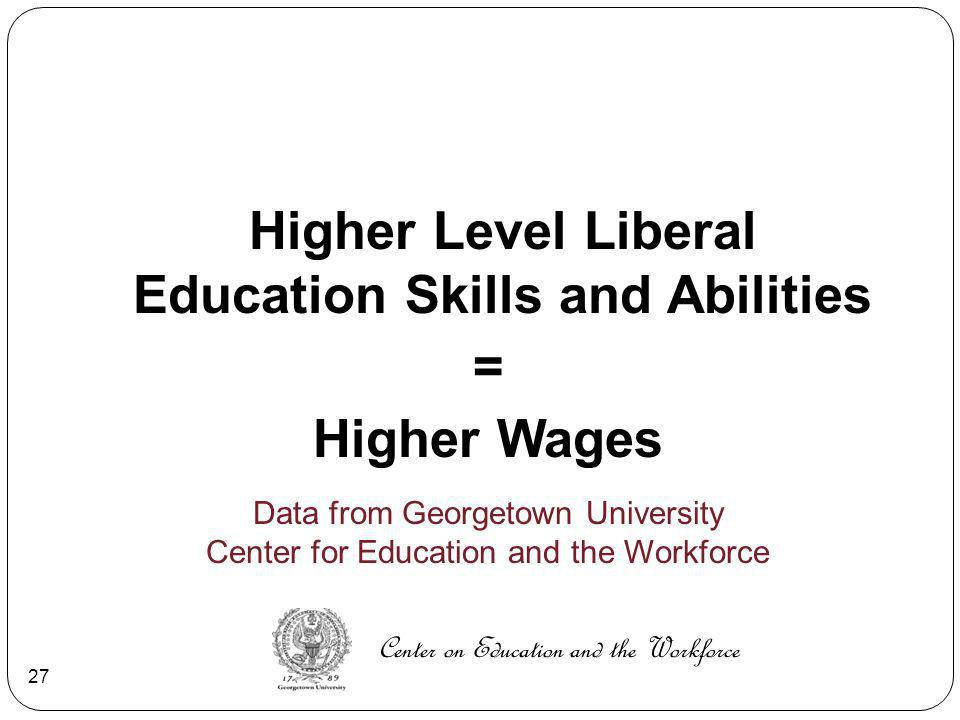 Higher Level Liberal Education Skills and Abilities = Higher Wages Data from Georgetown University Center for Education and the Workforce Center on Education and the Workforce 27