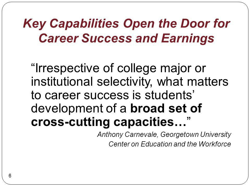 Liberal Education and Career Success Students should make sure their college education will help them develop these capabilities because the marketplace rewards graduates with the highest levels of achievement in these key learning outcomes.