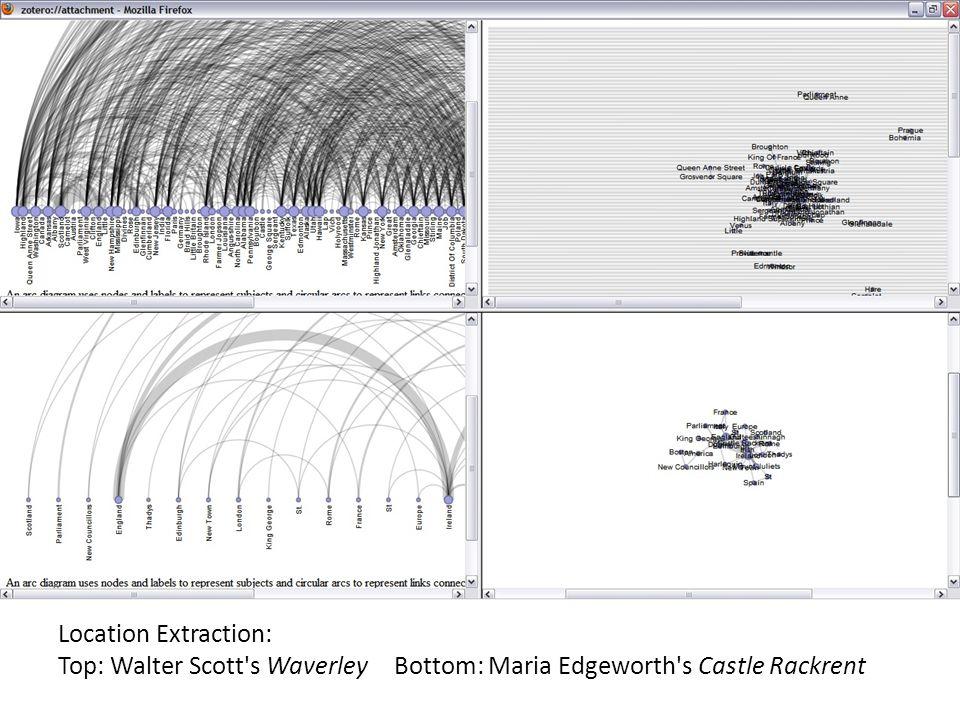 Location Extraction: Top: Walter Scott s WaverleyBottom: Maria Edgeworth s Castle Rackrent