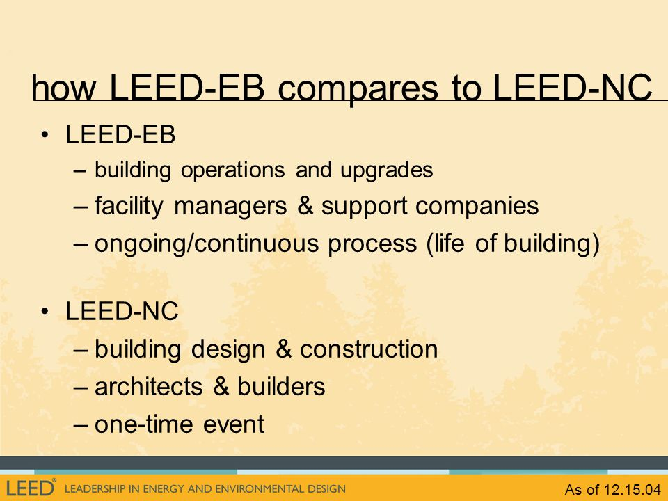 As of 12.15.04 LEED-EB –building operations and upgrades –facility managers & support companies –ongoing/continuous process (life of building) LEED-NC