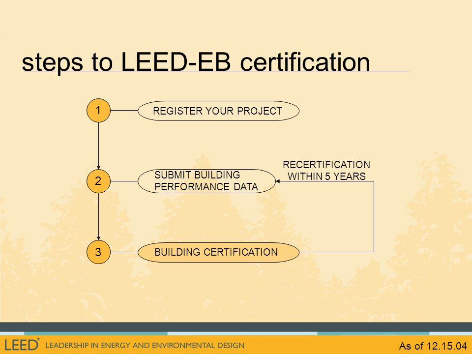 As of 12.15.04 steps to LEED-EB certification REGISTER YOUR PROJECT SUBMIT BUILDING PERFORMANCE DATA BUILDING CERTIFICATION RECERTIFICATION WITHIN 5 Y
