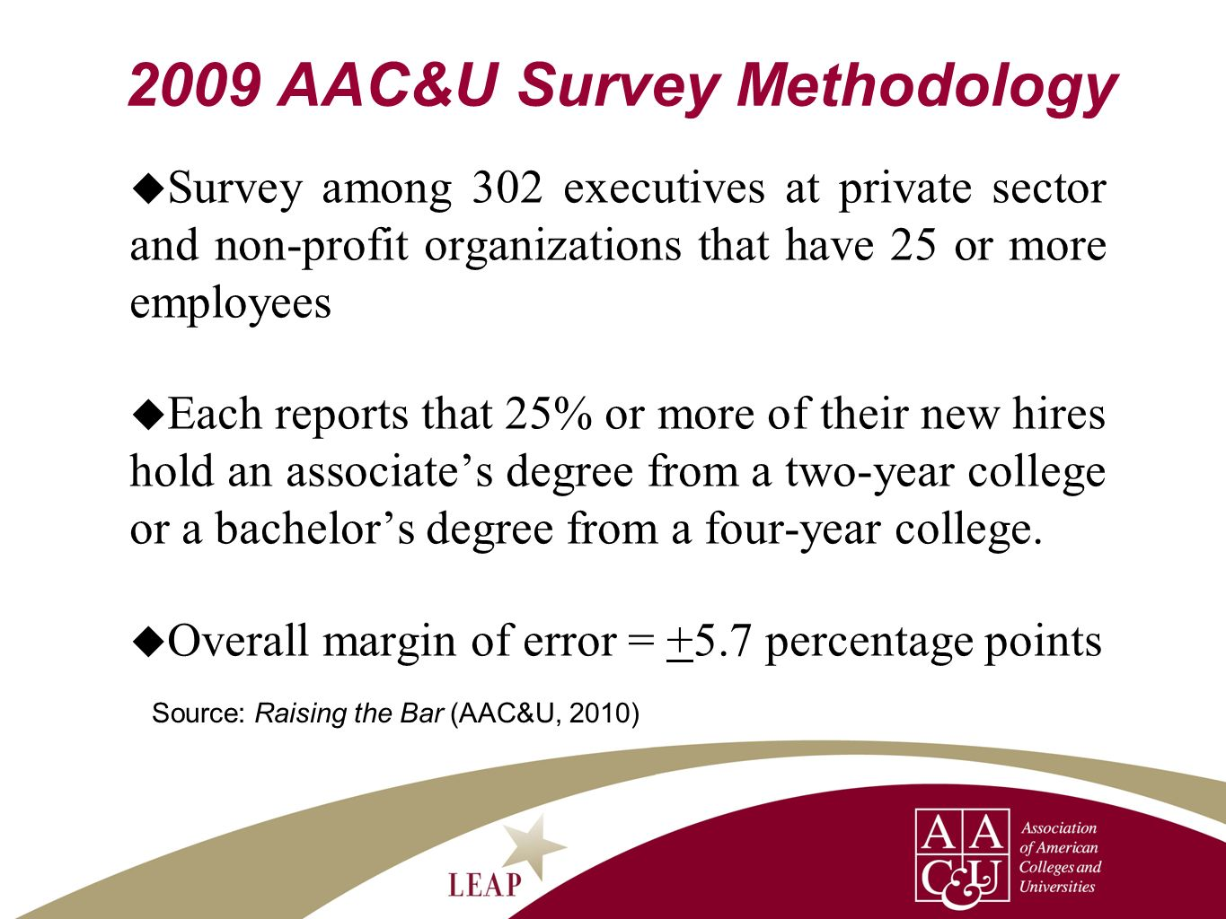 2009 AAC&U Survey Methodology Survey among 302 executives at private sector and non-profit organizations that have 25 or more employees Each reports t