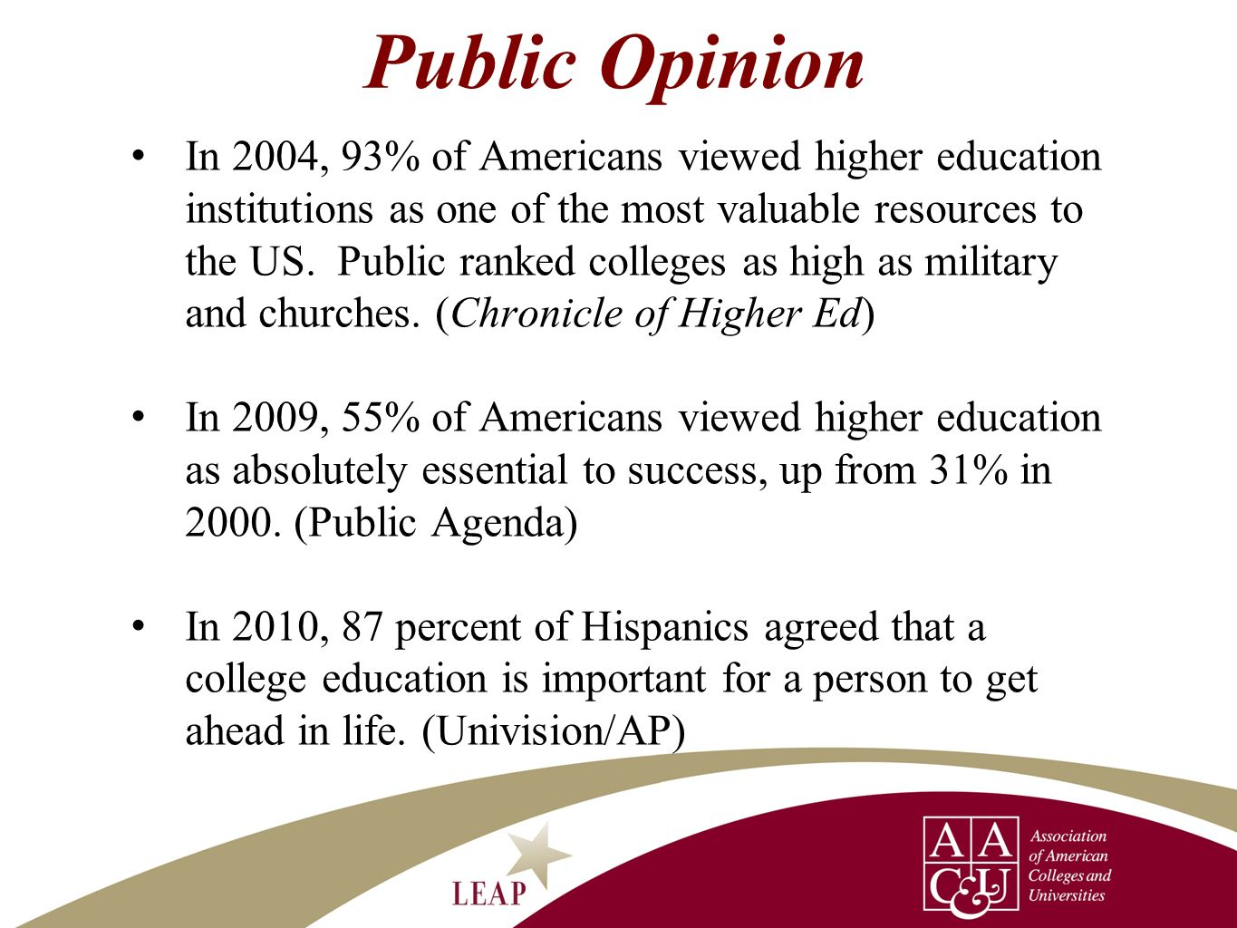 Public Opinion In 2009, 60% agreed that colleges today are like most businesses and care more about the bottom line than about making sure students have a good educational experience.