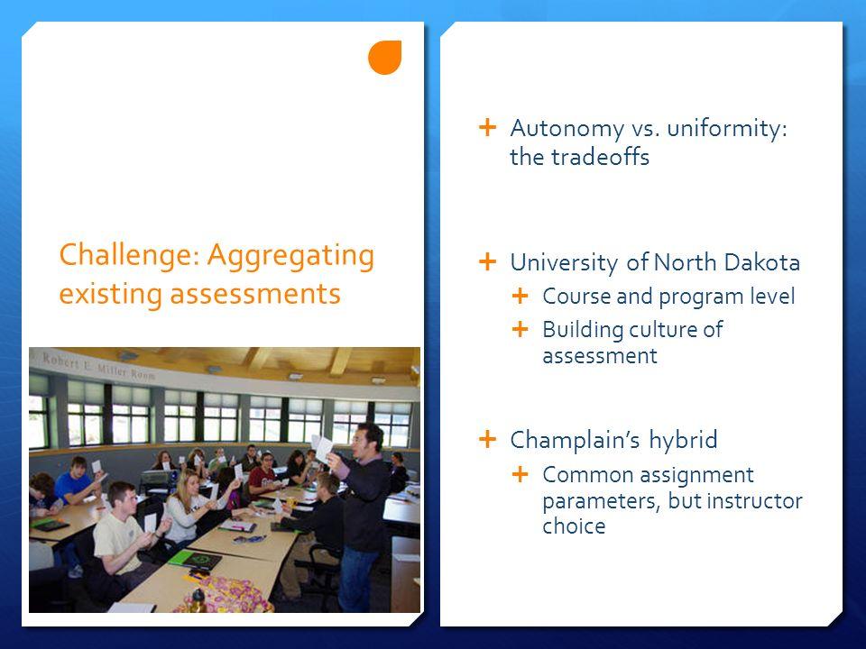 Challenge: Aggregating existing assessments Autonomy vs. uniformity: the tradeoffs University of North Dakota Course and program level Building cultur
