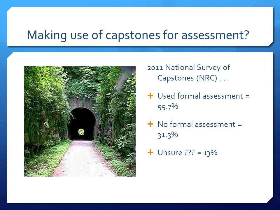 Making use of capstones for assessment? 2011 National Survey of Capstones (NRC)... Used formal assessment = 55.7% No formal assessment = 31.3% Unsure