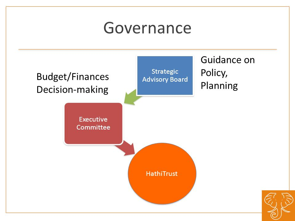 HathiTrust Executive Committee Strategic Advisory Board Budget/Finances Decision-making Guidance on Policy, Planning