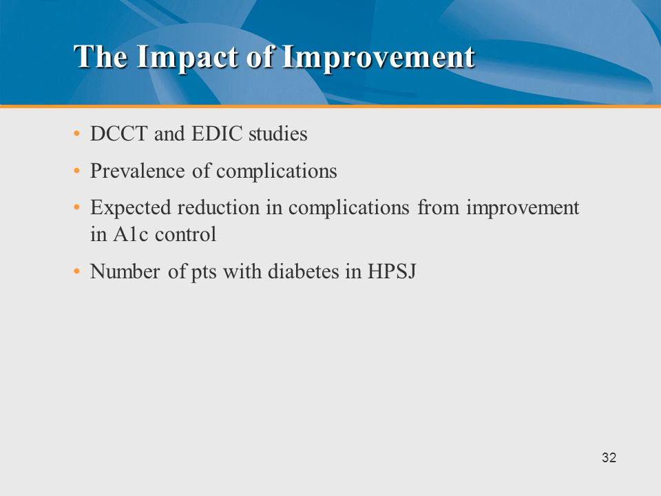 The Financial Impact of Improvement 31