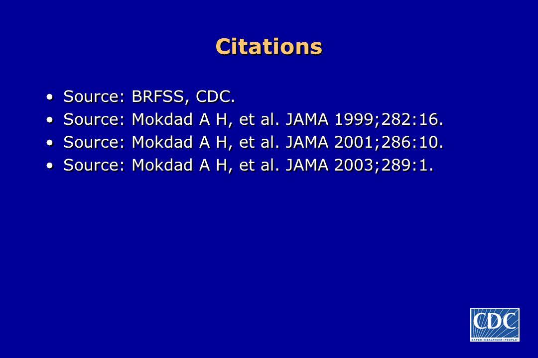 Citations Source: BRFSS, CDC. Source: Mokdad A H, et al. JAMA 1999;282:16. Source: Mokdad A H, et al. JAMA 2001;286:10. Source: Mokdad A H, et al. JAM