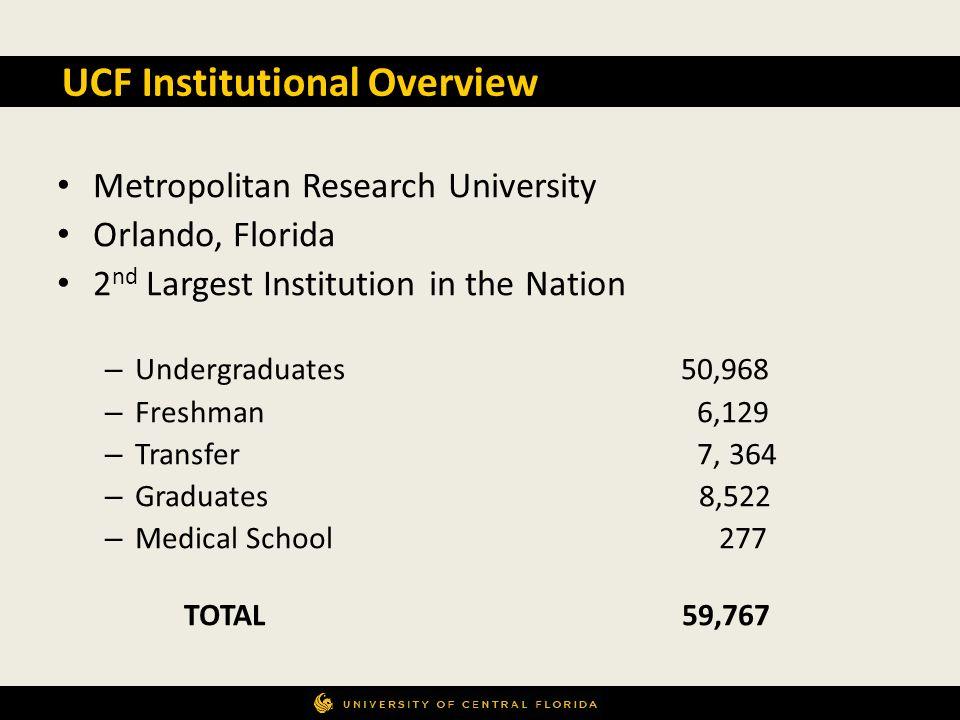 Metropolitan Research University Orlando, Florida 2 nd Largest Institution in the Nation – Undergraduates 50,968 – Freshman 6,129 – Transfer 7, 364 –
