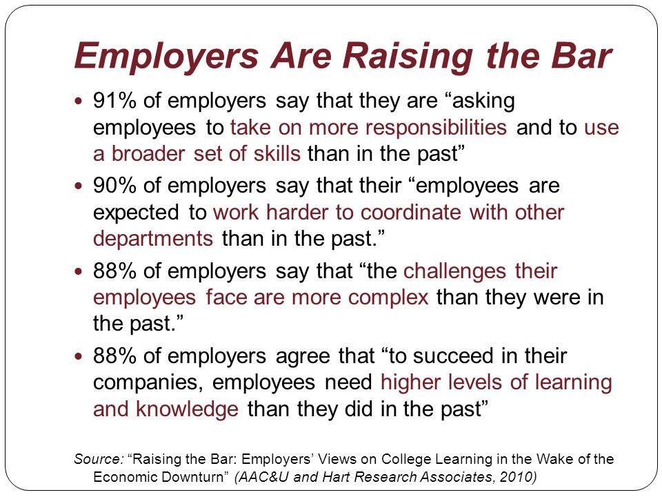 Employers Are Raising the Bar 91% of employers say that they are asking employees to take on more responsibilities and to use a broader set of skills than in the past 90% of employers say that their employees are expected to work harder to coordinate with other departments than in the past.