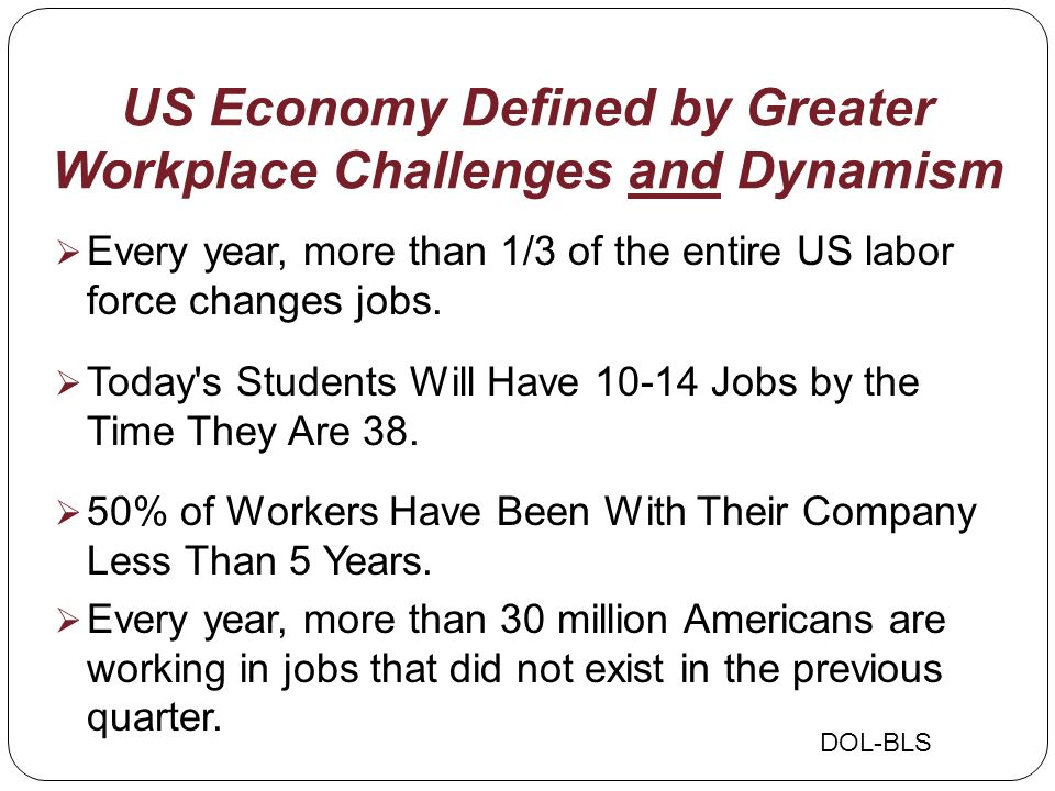 US Economy Defined by Greater Workplace Challenges and Dynamism Every year, more than 1/3 of the entire US labor force changes jobs.
