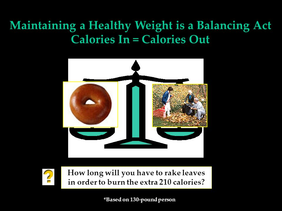 *Based on 130-pound person Maintaining a Healthy Weight is a Balancing Act Calories In = Calories Out How long will you have to rake leaves in order to burn the extra 210 calories?