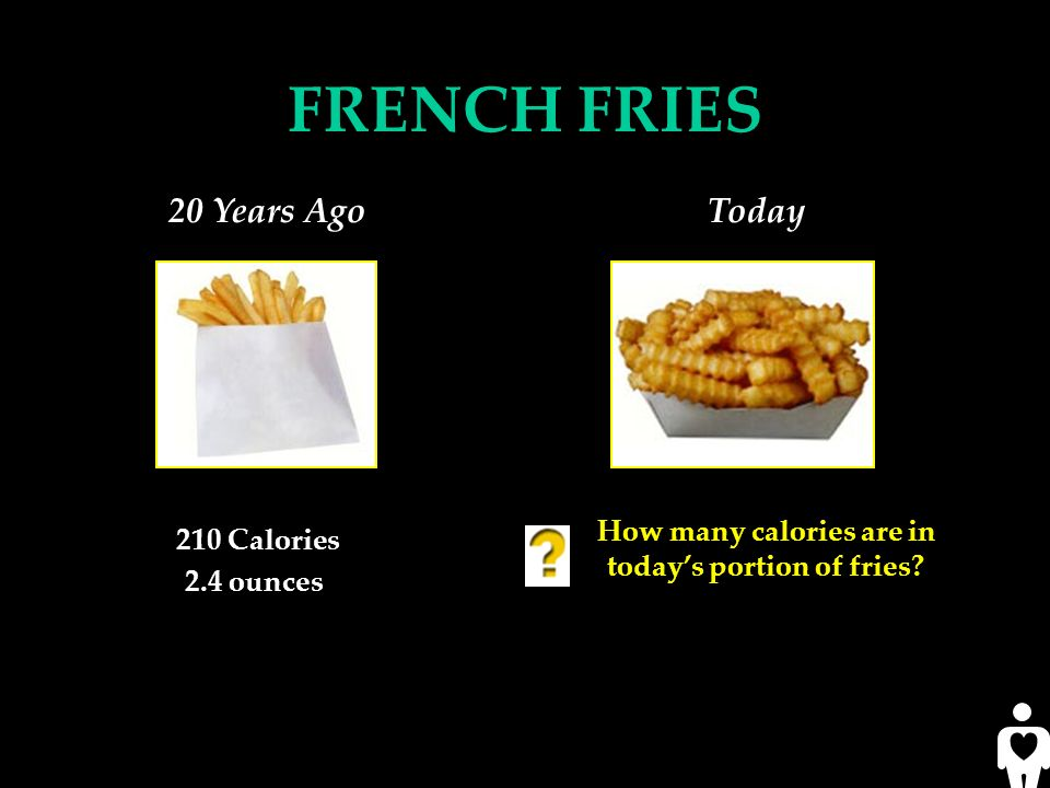 FRENCH FRIES 20 Years AgoToday 210 Calories 2.4 ounces How many calories are in todays portion of fries?