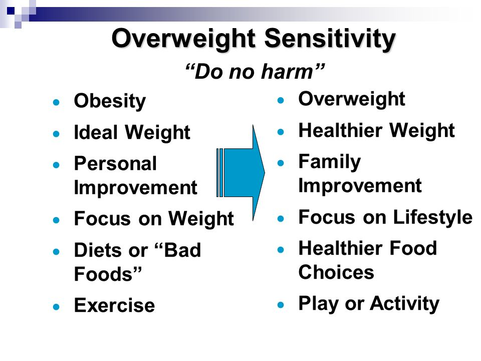 Overweight Sensitivity Do no harm Obesity Ideal Weight Personal Improvement Focus on Weight Diets or Bad Foods Exercise Overweight Healthier Weight Family Improvement Focus on Lifestyle Healthier Food Choices Play or Activity