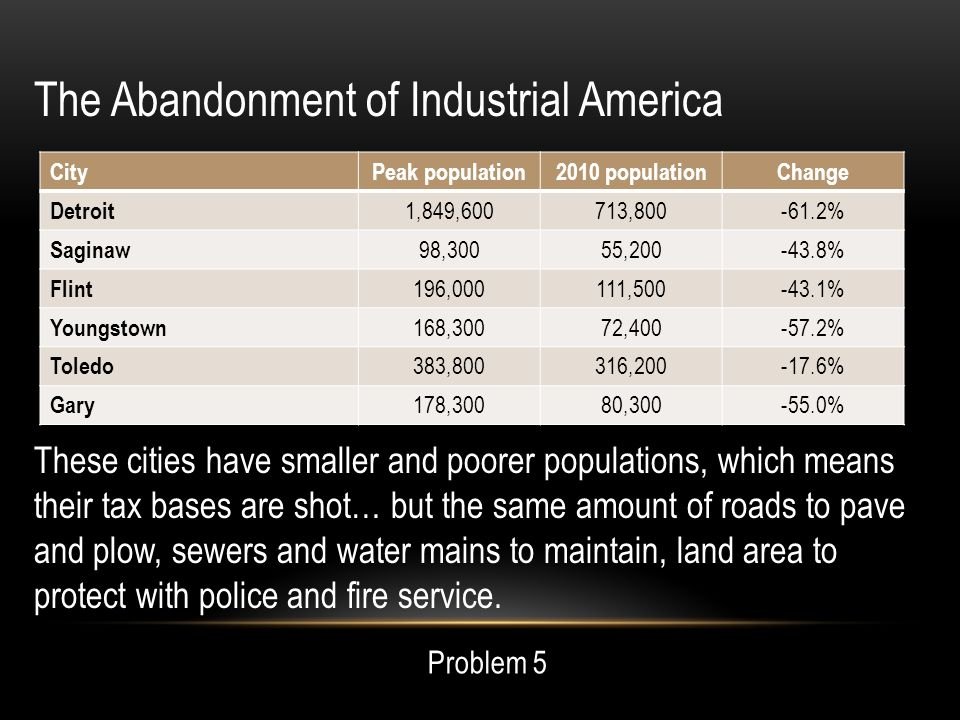 The Abandonment of Industrial America These cities have smaller and poorer populations, which means their tax bases are shot… but the same amount of roads to pave and plow, sewers and water mains to maintain, land area to protect with police and fire service.