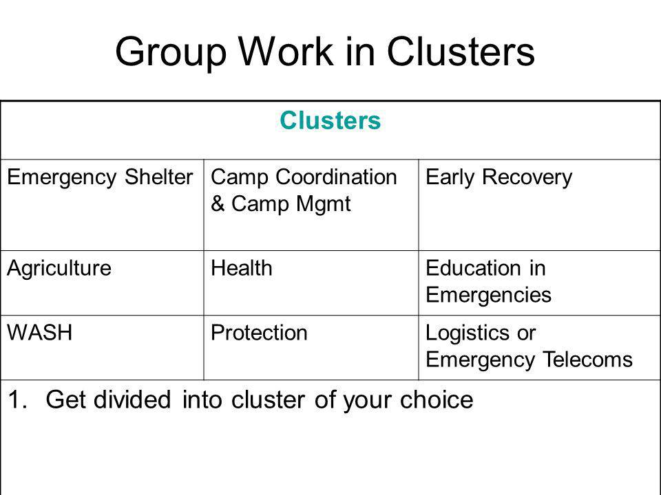 Group Work in Clusters Clusters Emergency ShelterCamp Coordination & Camp Mgmt Early Recovery AgricultureHealthEducation in Emergencies WASHProtectionLogistics or Emergency Telecoms 1.Get divided into cluster of your choice