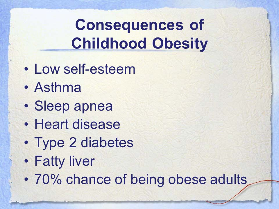 Consequences of Childhood Obesity Low self-esteem Asthma Sleep apnea Heart disease Type 2 diabetes Fatty liver 70% chance of being obese adults