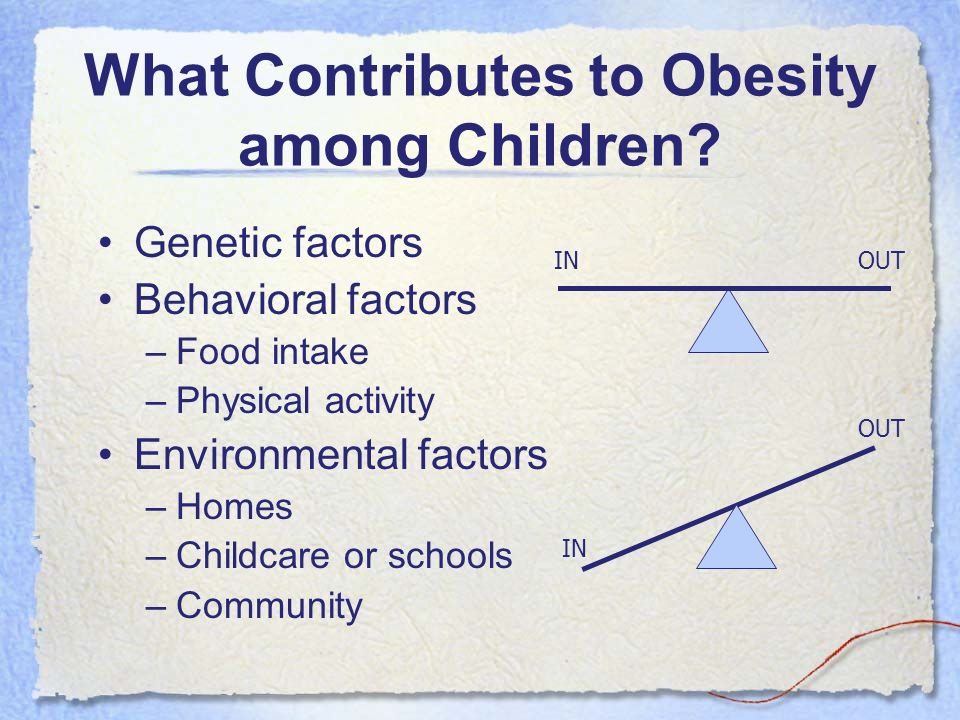 What Contributes to Obesity among Children? Genetic factors Behavioral factors –Food intake –Physical activity Environmental factors –Homes –Childcare
