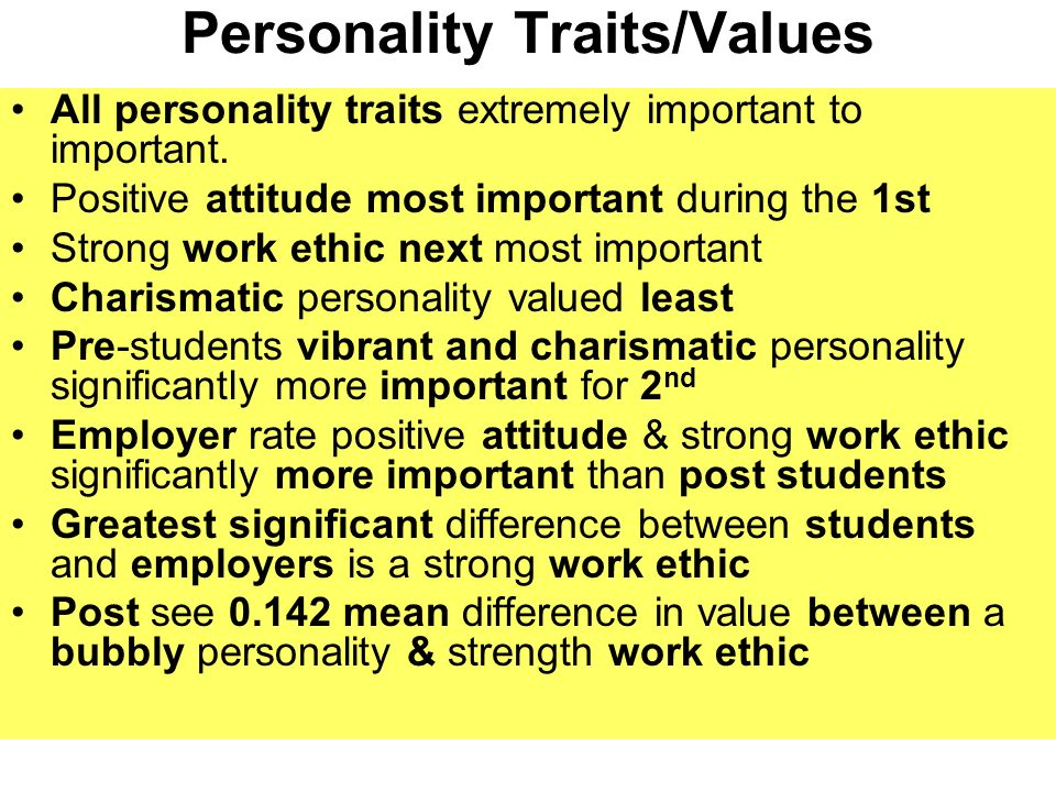 All personality traits extremely important to important.