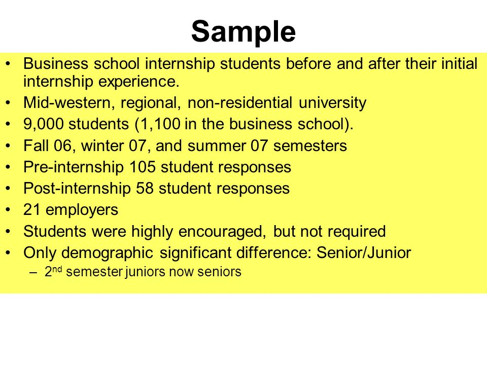 Sample Business school internship students before and after their initial internship experience.