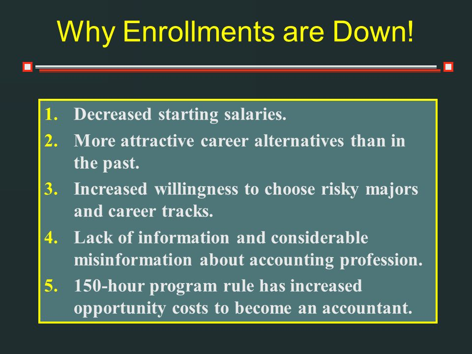Why Enrollments are Down! 1.Decreased starting salaries. 2.More attractive career alternatives than in the past. 3.Increased willingness to choose ris