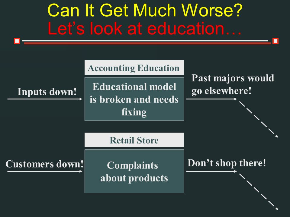 Customers down! Educational model is broken and needs fixing Inputs down! Past majors would go elsewhere! Complaints about products Dont shop there! A
