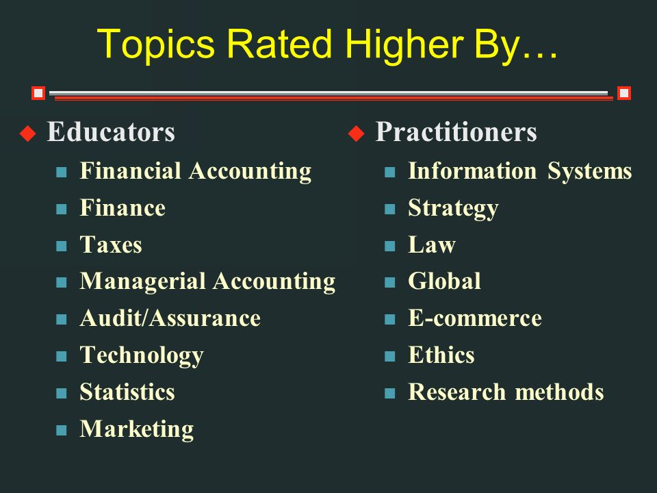 Topics Rated Higher By… Educators Financial Accounting Finance Taxes Managerial Accounting Audit/Assurance Technology Statistics Marketing Practitione