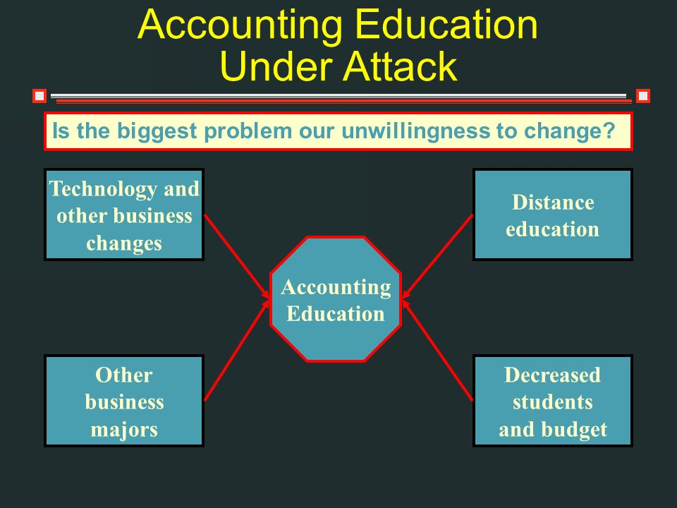 Accounting Education Technology and other business changes Other business majors Distance education Decreased students and budget Accounting Education