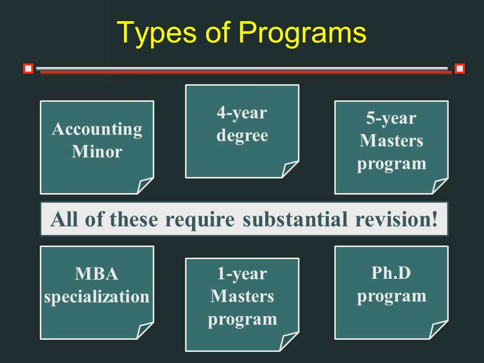 Types of Programs All of these require substantial revision! Accounting Minor 4-year degree 5-year Masters program MBA specialization 1-year Masters p