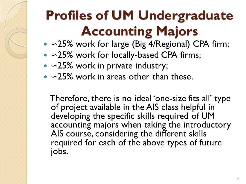 Profiles of UM Undergraduate Accounting Majors 25% work for large (Big 4/Regional) CPA firm; 25% work for locally-based CPA firms; 25% work in private industry; 25% work in areas other than these.