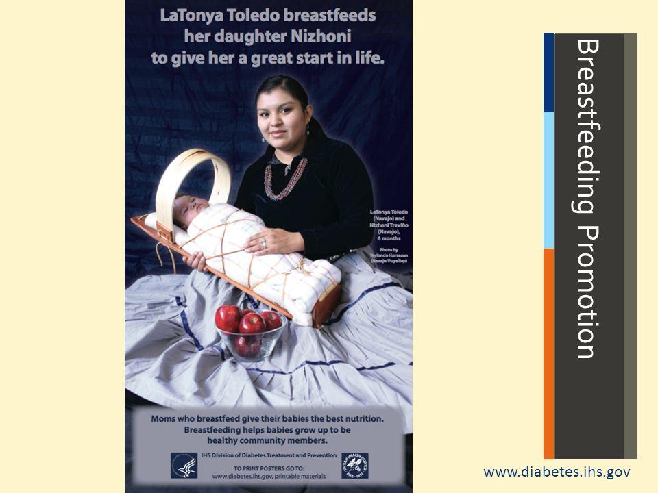 Breastfeeding Promotion www.diabetes.ihs.gov